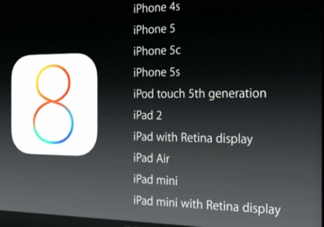 compatible device list for iOS 8