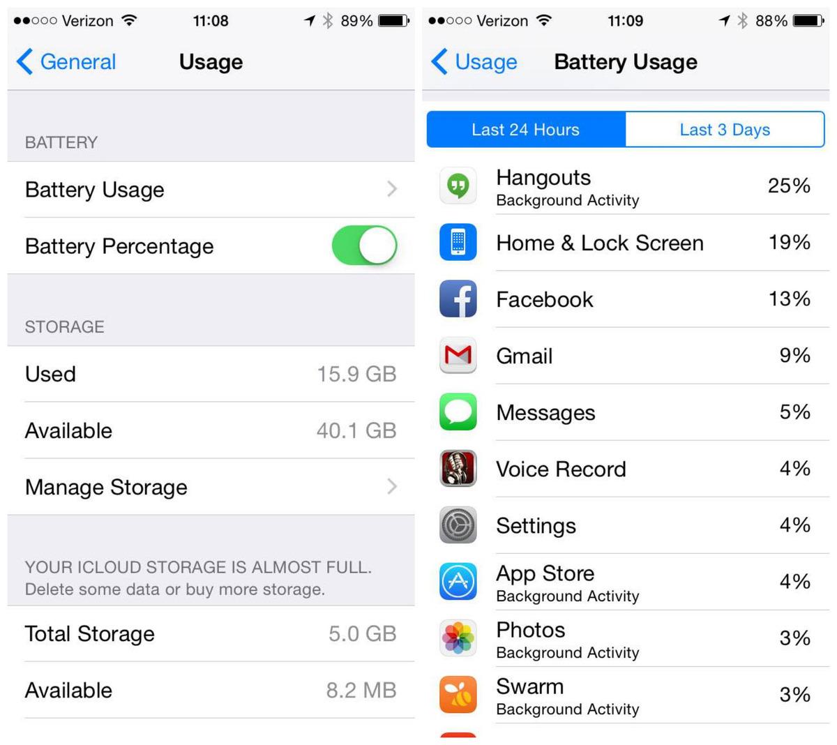 iOS 8 battery usage statistics